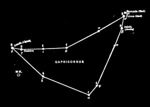 capricornus-map